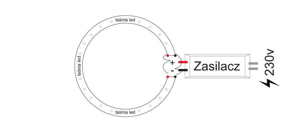 Schemat połączenia Centralny - Montaż