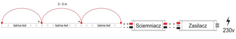 Taśmy LED montaż - schemat 3